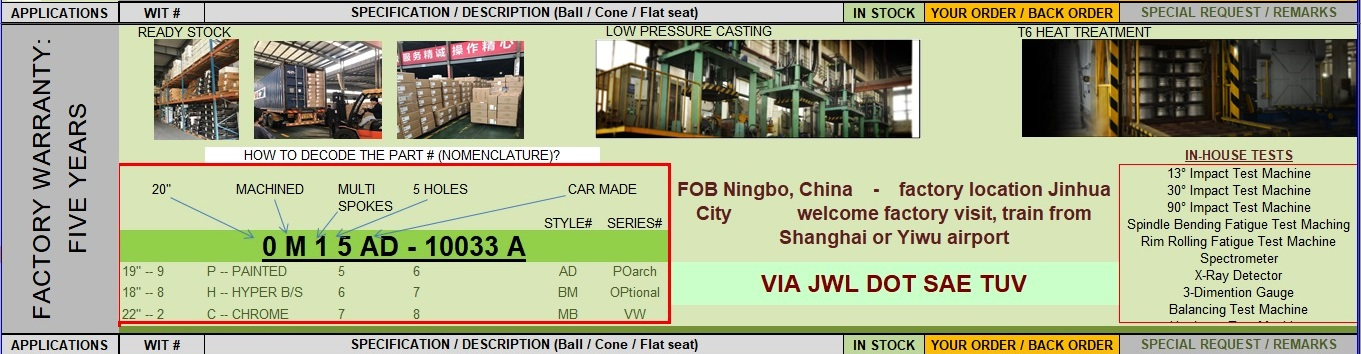 ALLOY WHEEL INSIGHT FACTORY DIRECT WHOLESALE STOCK LIST
